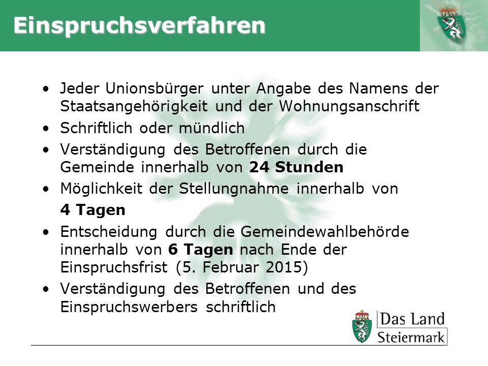 Einspruchsverfahren Jeder Unionsbürger unter Angabe des Namens der Staatsangehörigkeit und der Wohnungsanschrift.