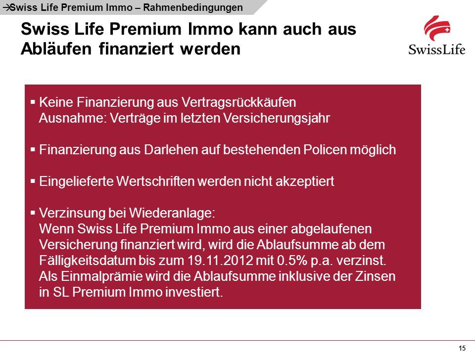 Swiss Life Premium Immo kann auch aus Abläufen finanziert werden