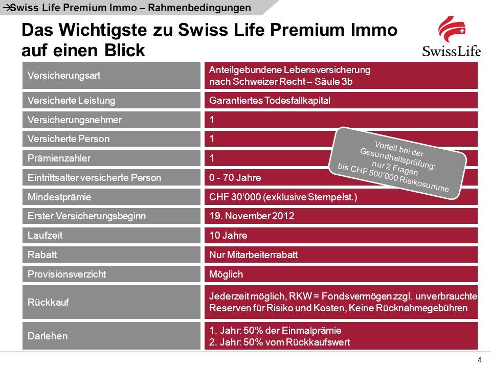 Das Wichtigste zu Swiss Life Premium Immo auf einen Blick