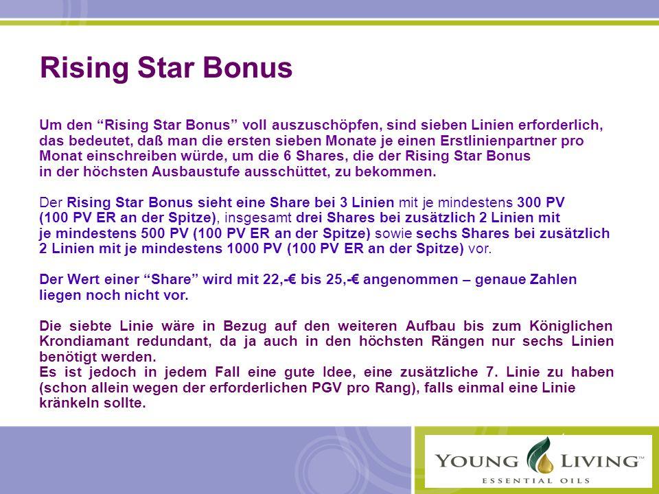 Rising Star Bonus Um den Rising Star Bonus voll auszuschöpfen, sind sieben Linien erforderlich,