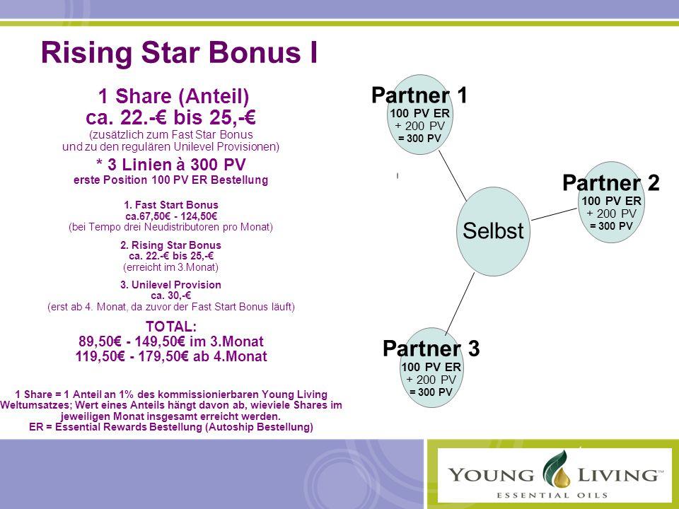 Rising Star Bonus I Partner 1 Partner 2 Selbst Partner 3