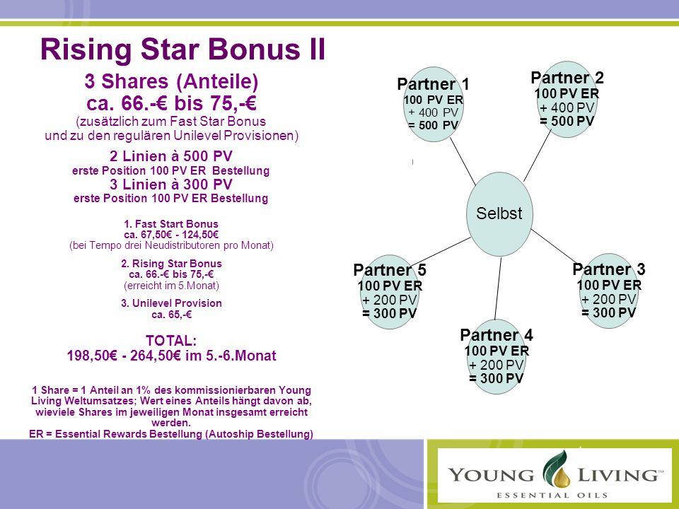 Rising Star Bonus II 3 Shares (Anteile) ca. 66.-€ bis 75,-€ Partner 2