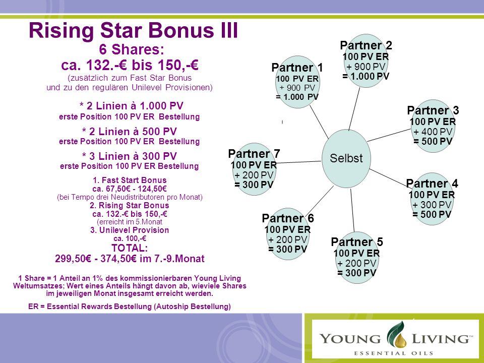 Rising Star Bonus III 6 Shares: ca. 132.-€ bis 150,-€