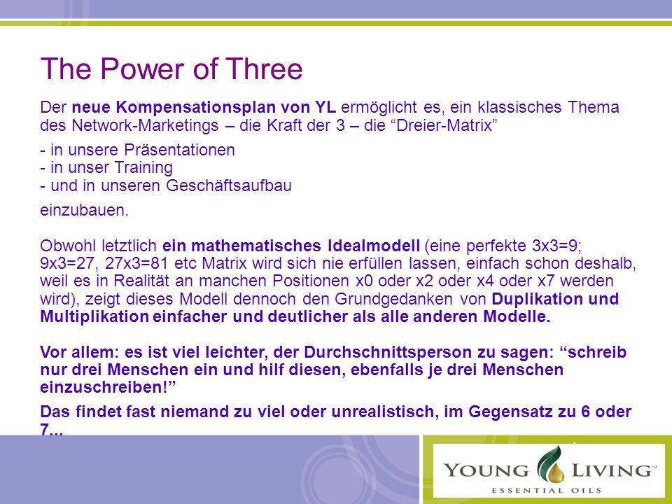 The Power of Three Der neue Kompensationsplan von YL ermöglicht es, ein klassisches Thema.