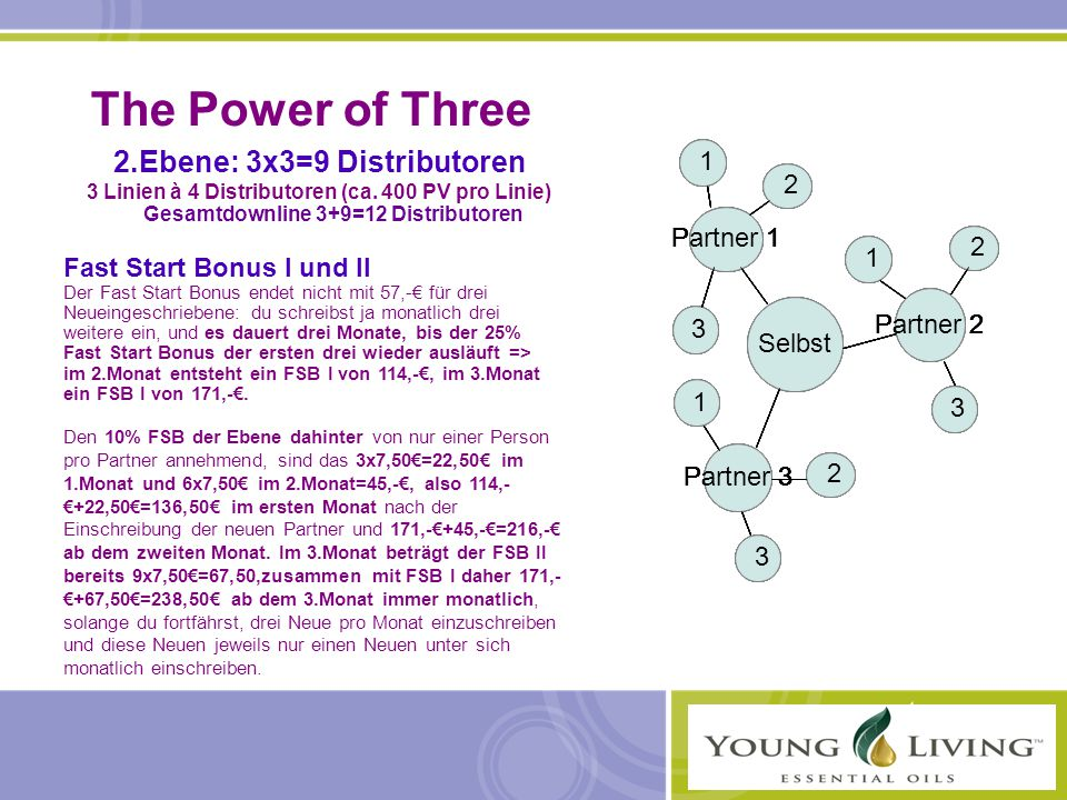 The Power of Three 2.Ebene: 3x3=9 Distributoren