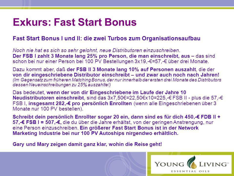 Exkurs: Fast Start Bonus