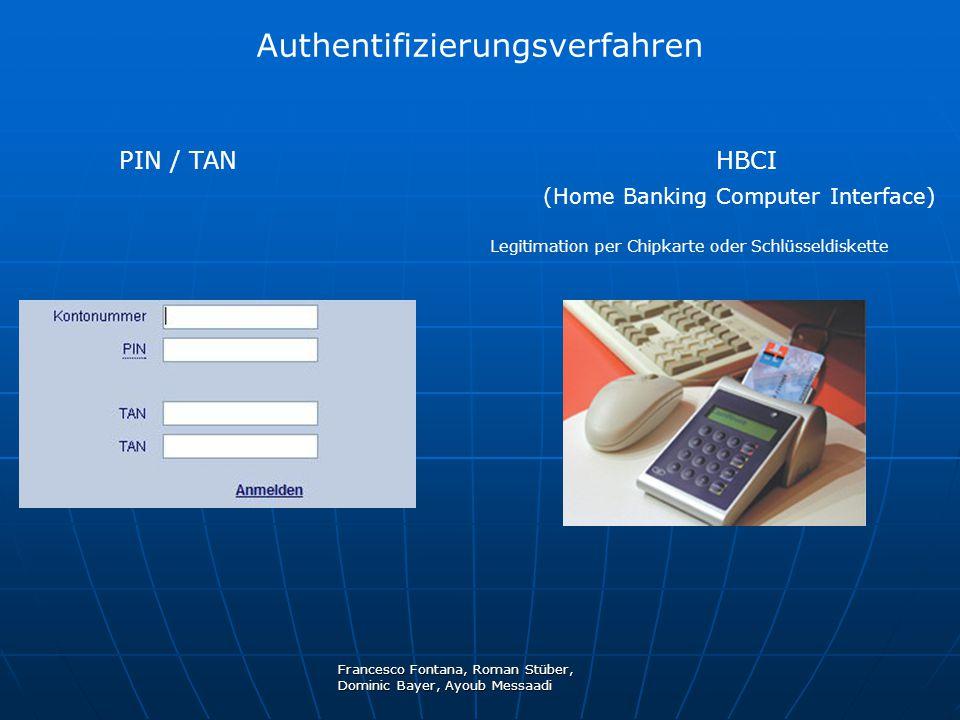 Authentifizierungsverfahren