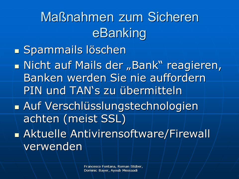 Maßnahmen zum Sicheren eBanking