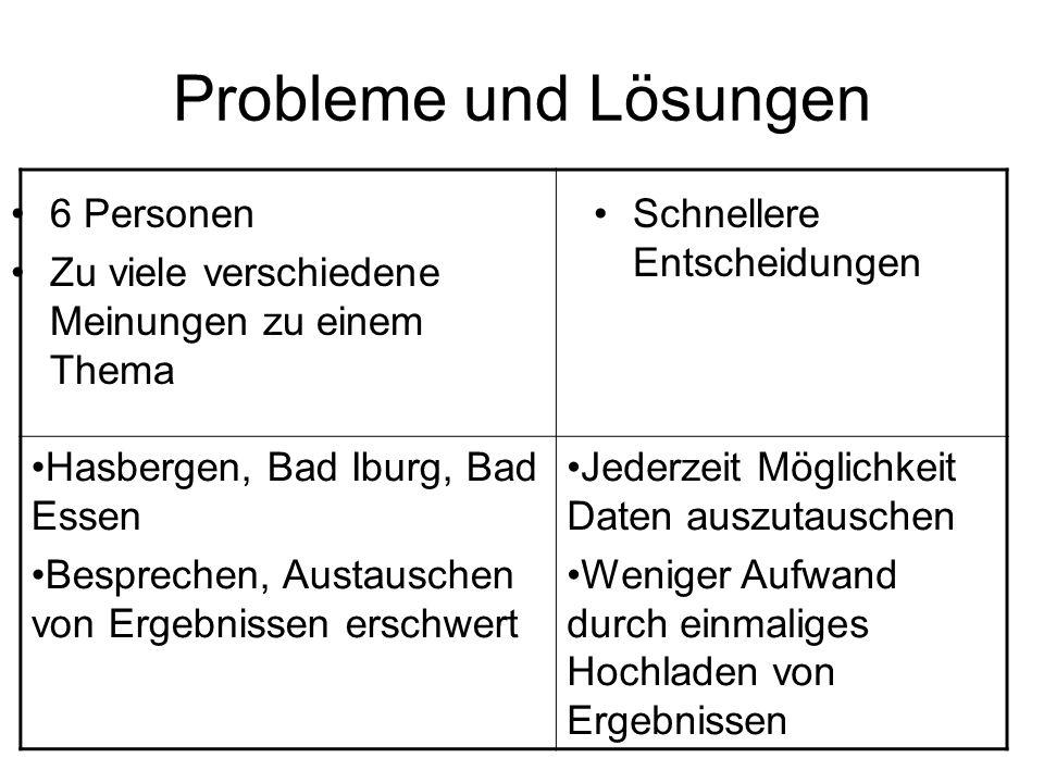 Probleme und Lösungen Hasbergen, Bad Iburg, Bad Essen