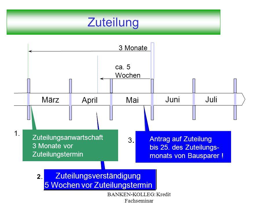 Zuteilung Zuteilungsverständigung 5 Wochen vor Zuteilungstermin Juni