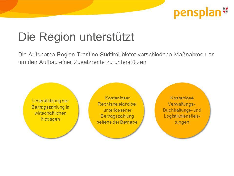 Die Region unterstützt