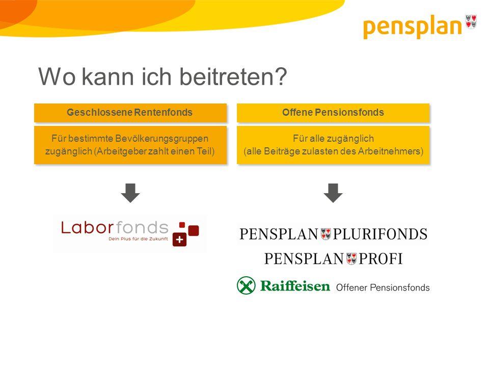 Geschlossene Rentenfonds