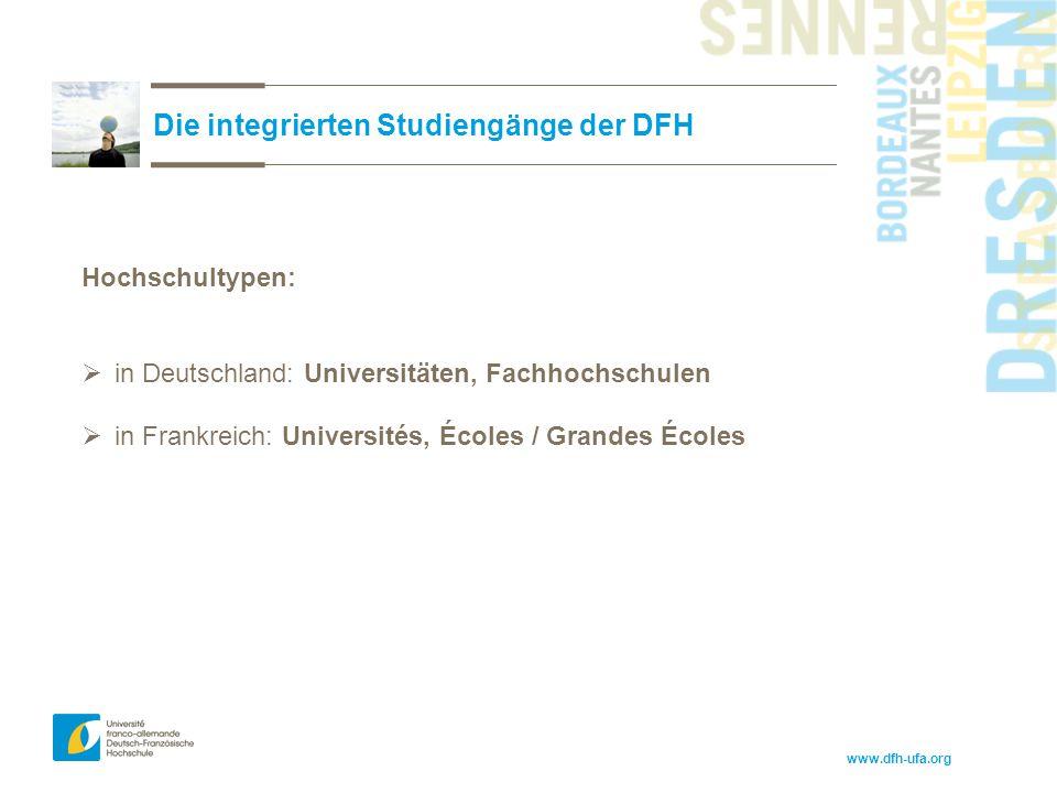 Die integrierten Studiengänge der DFH