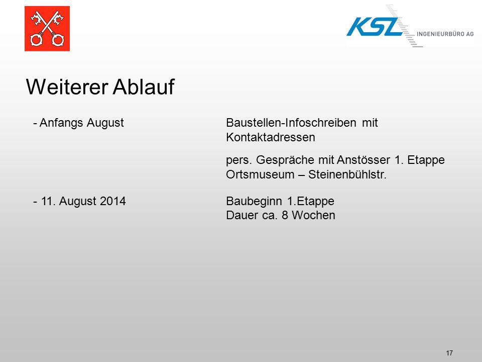 Weiterer Ablauf Anfangs August Baustellen-Infoschreiben mit Kontaktadressen.