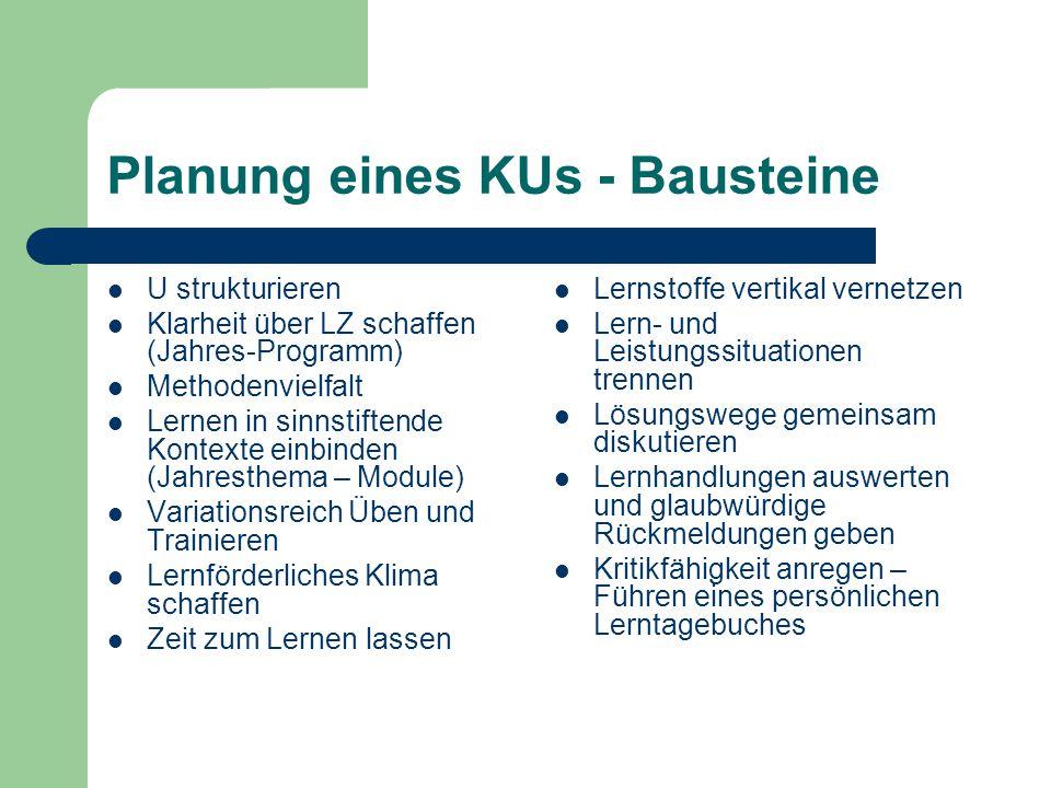 Planung eines KUs - Bausteine