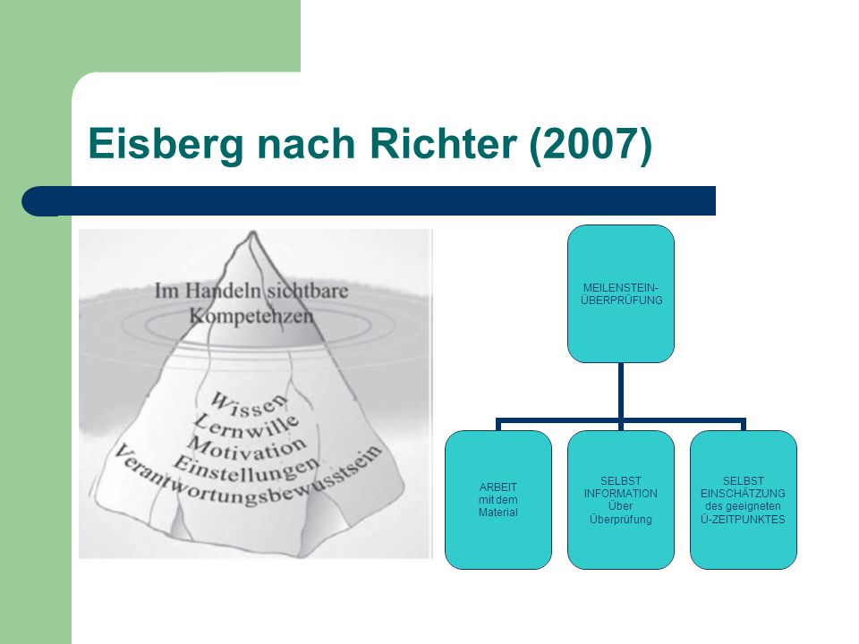 Eisberg nach Richter (2007)
