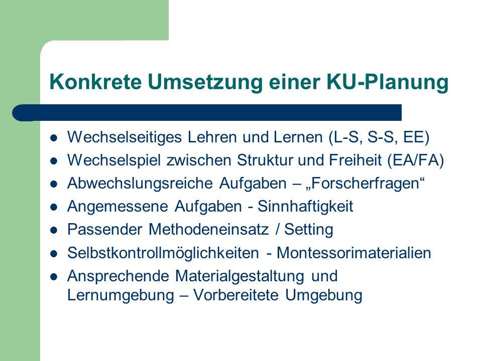 Konkrete Umsetzung einer KU-Planung