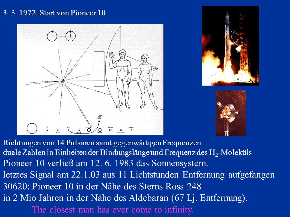 Pioneer 10 verließ am 12. 6. 1983 das Sonnensystem.