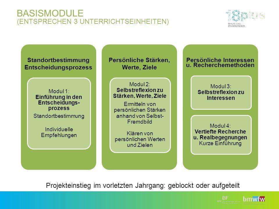 Basismodule (entsprechen 3 Unterrichtseinheiten)