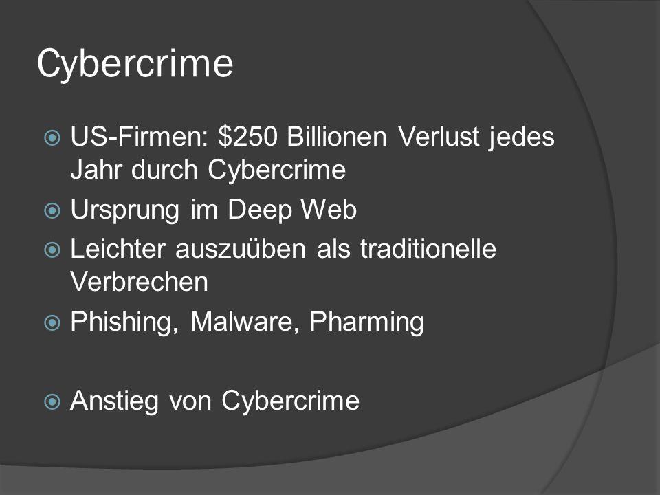 Cybercrime US-Firmen: $250 Billionen Verlust jedes Jahr durch Cybercrime. Ursprung im Deep Web. Leichter auszuüben als traditionelle Verbrechen.