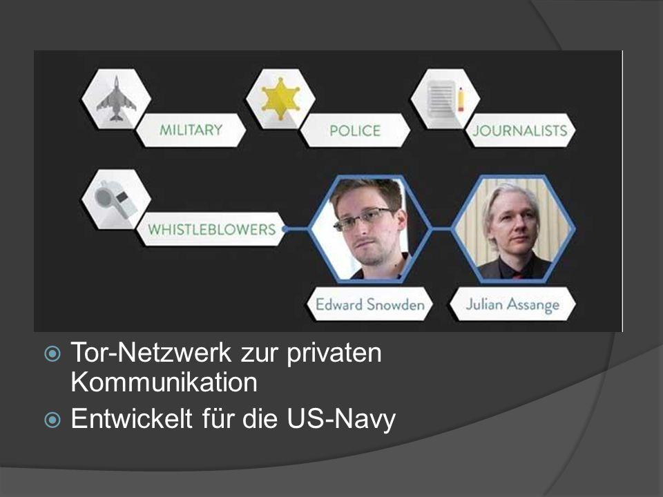 Tor-Netzwerk zur privaten Kommunikation