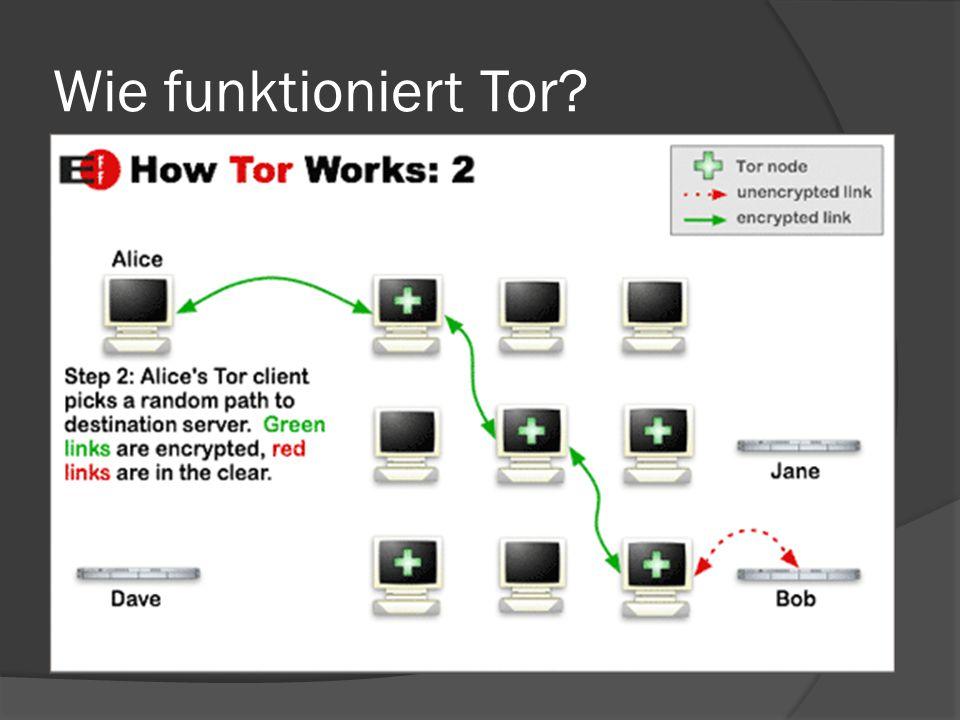 Wie funktioniert Tor