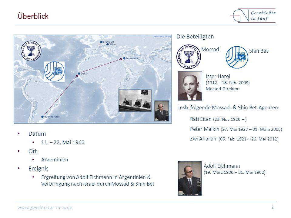 Überblick Die Beteiligten Datum Ort Ereignis Mossad Shin Bet
