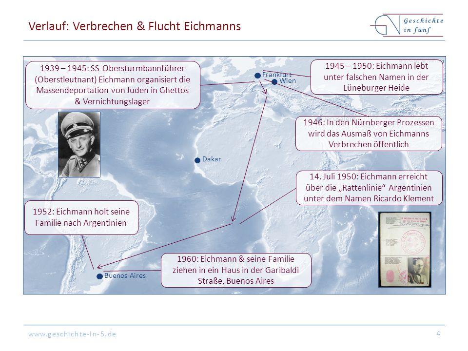 Verlauf: Verbrechen & Flucht Eichmanns