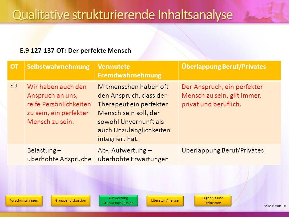 Qualitative strukturierende Inhaltsanalyse