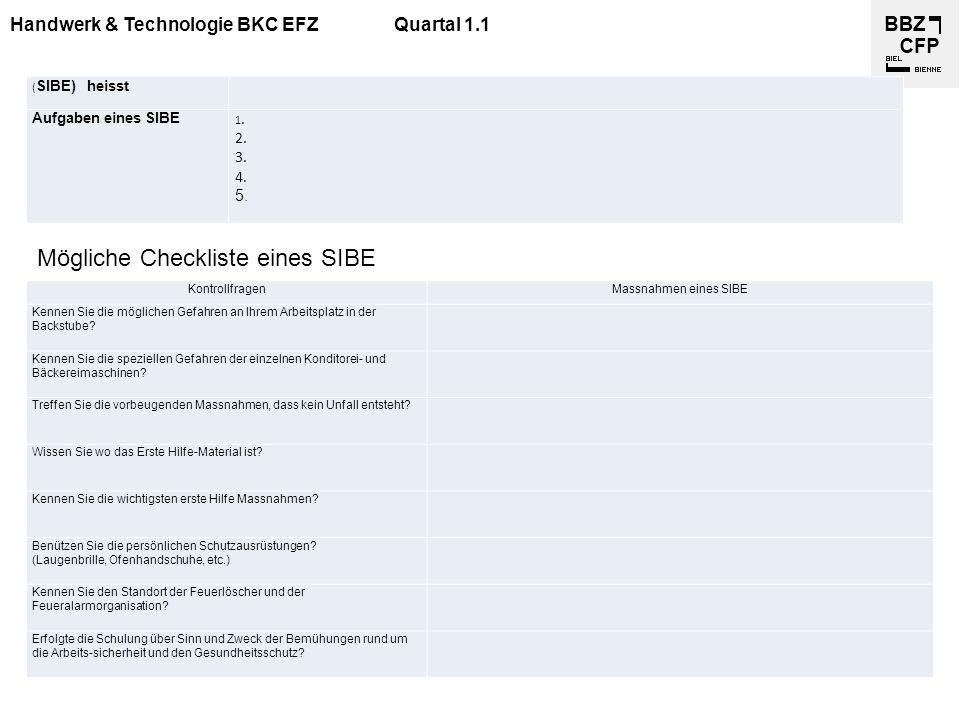 Mögliche Checkliste eines SIBE