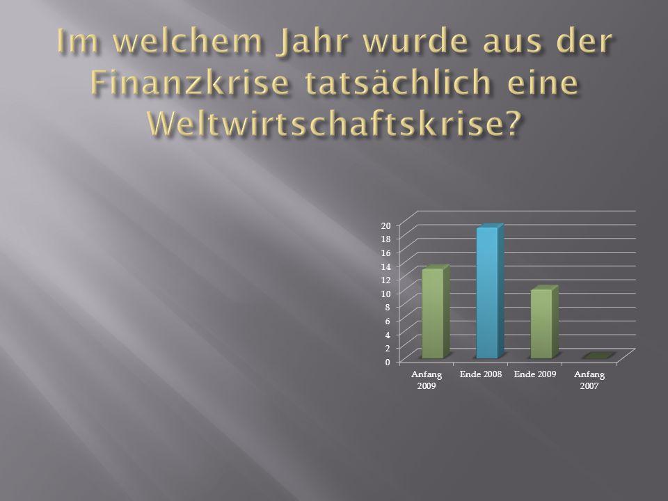 Im welchem Jahr wurde aus der Finanzkrise tatsächlich eine Weltwirtschaftskrise