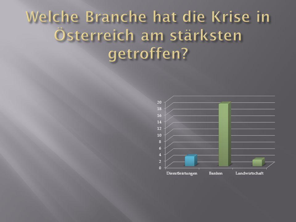 Welche Branche hat die Krise in Österreich am stärksten getroffen