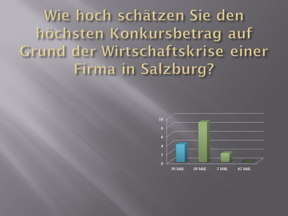 Wie hoch schätzen Sie den höchsten Konkursbetrag auf Grund der Wirtschaftskrise einer Firma in Salzburg