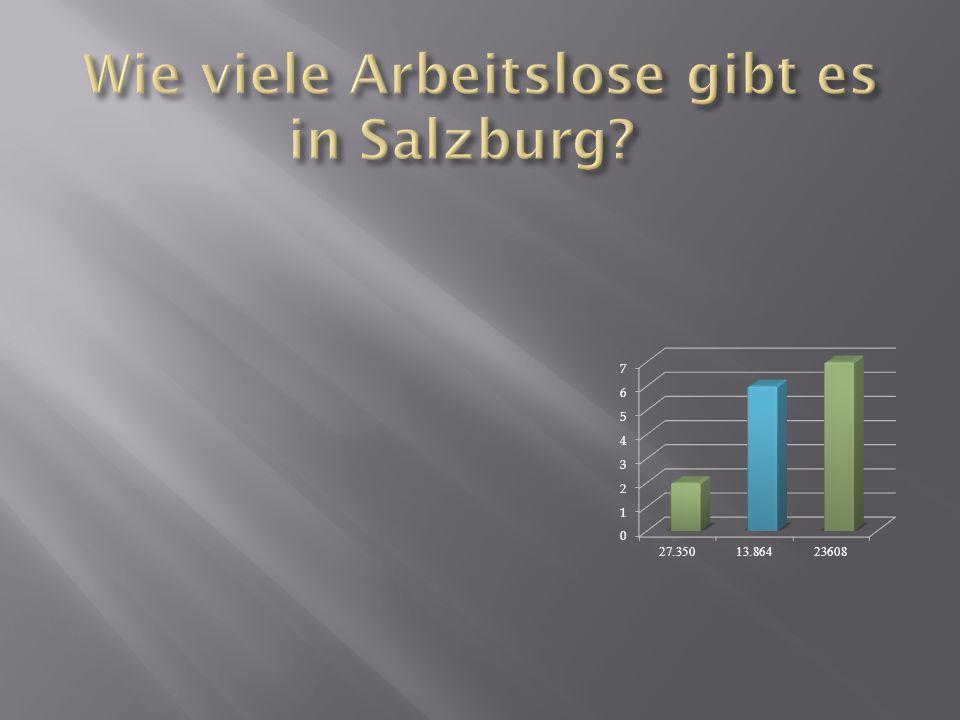 Wie viele Arbeitslose gibt es in Salzburg