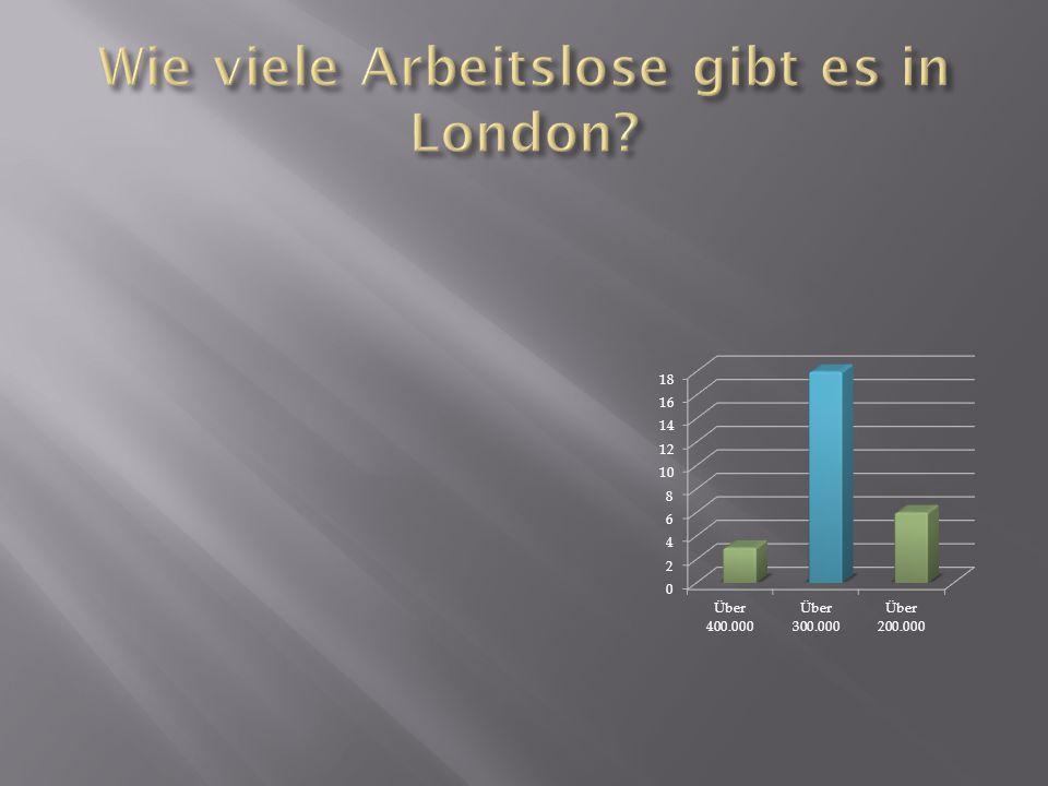 Wie viele Arbeitslose gibt es in London