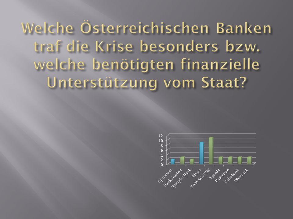 Welche Österreichischen Banken traf die Krise besonders bzw