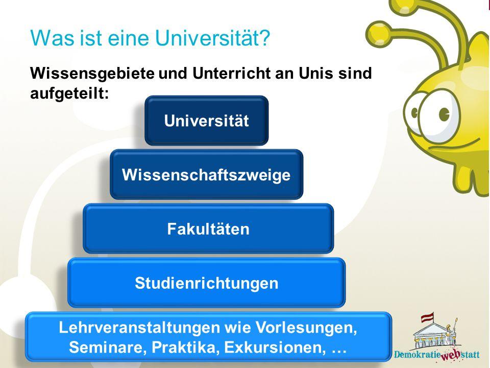 Was ist eine Universität