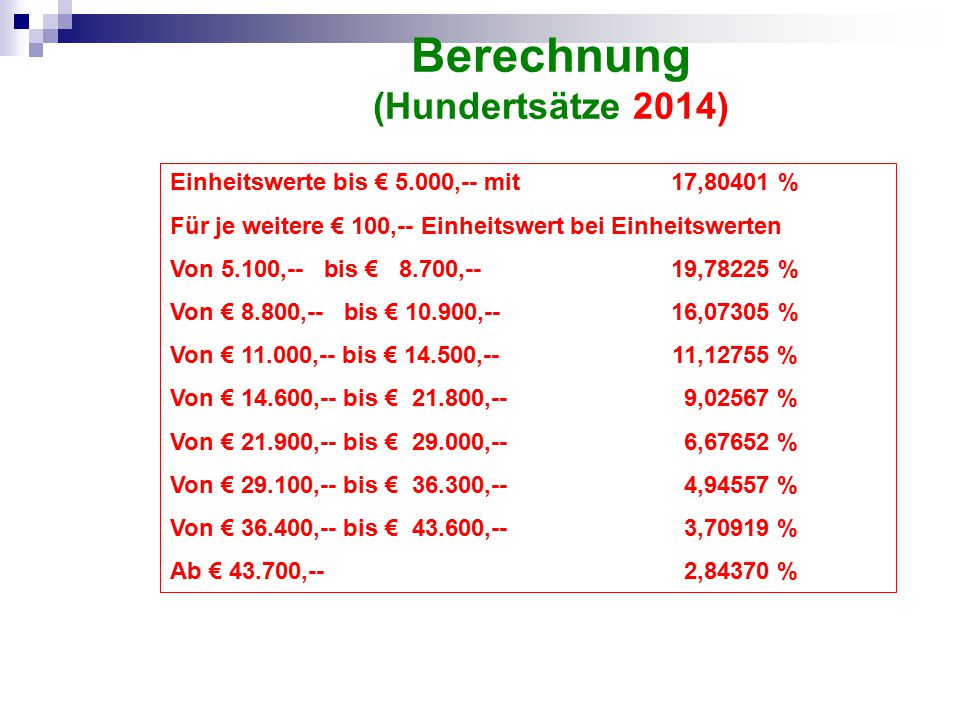 Berechnung (Hundertsätze 2014)