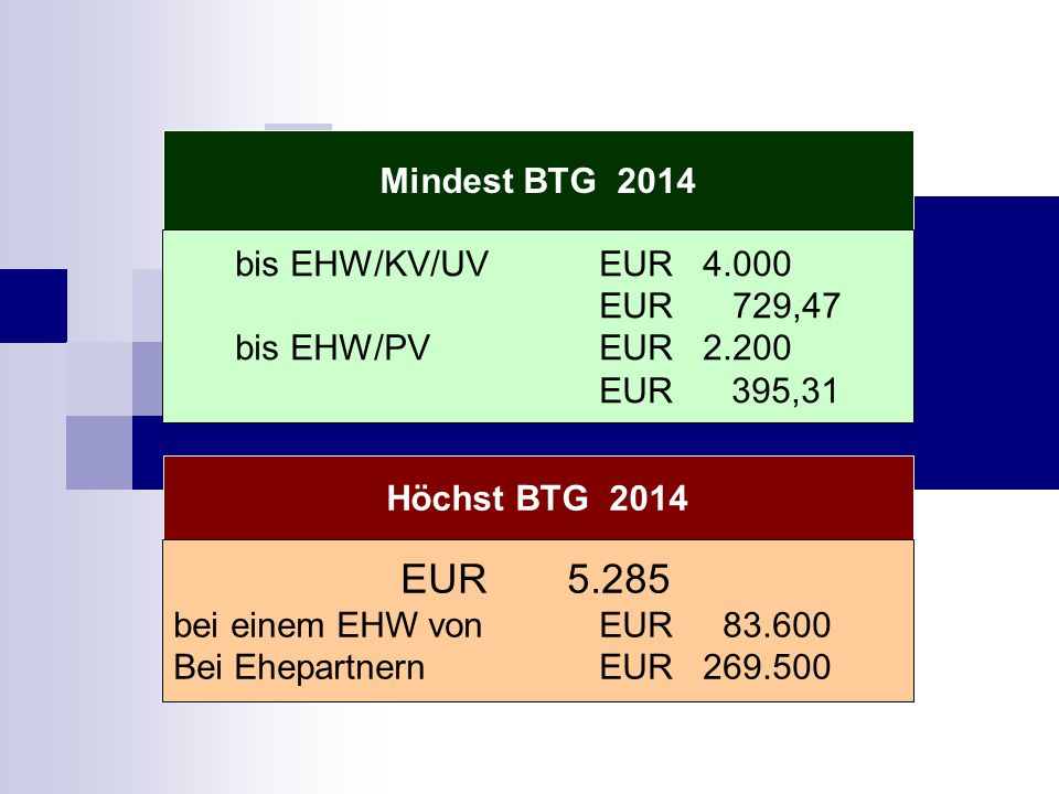 Mindest BTG 2014 bis EHW/KV/UV EUR 4.000 EUR 729,47 EUR 395,31