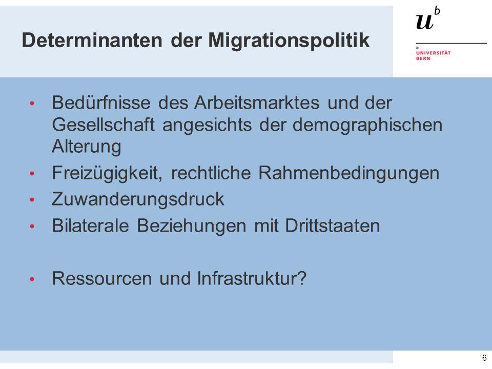 Determinanten der Migrationspolitik
