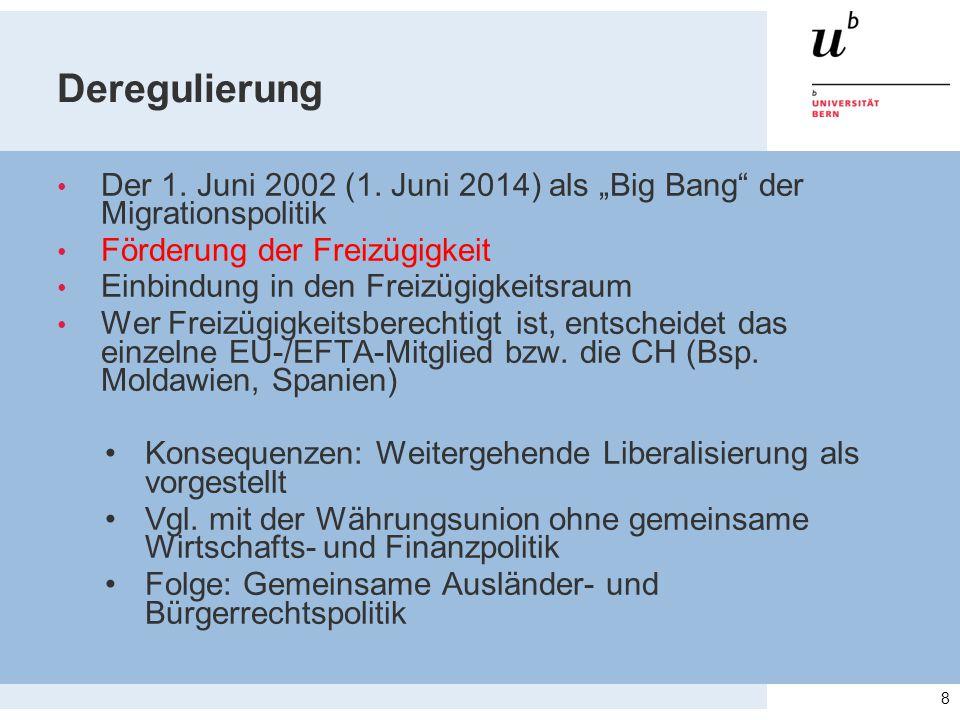 """Deregulierung Der 1. Juni 2002 (1. Juni 2014) als """"Big Bang der Migrationspolitik. Förderung der Freizügigkeit."""