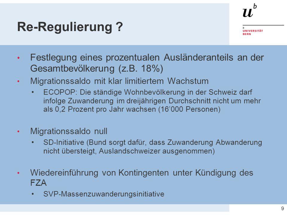 Re-Regulierung Festlegung eines prozentualen Ausländeranteils an der Gesamtbevölkerung (z.B. 18%)