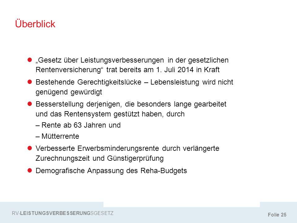 """Überblick l """"Gesetz über Leistungsverbesserungen in der gesetzlichen Rentenversicherung trat bereits am 1. Juli 2014 in Kraft."""