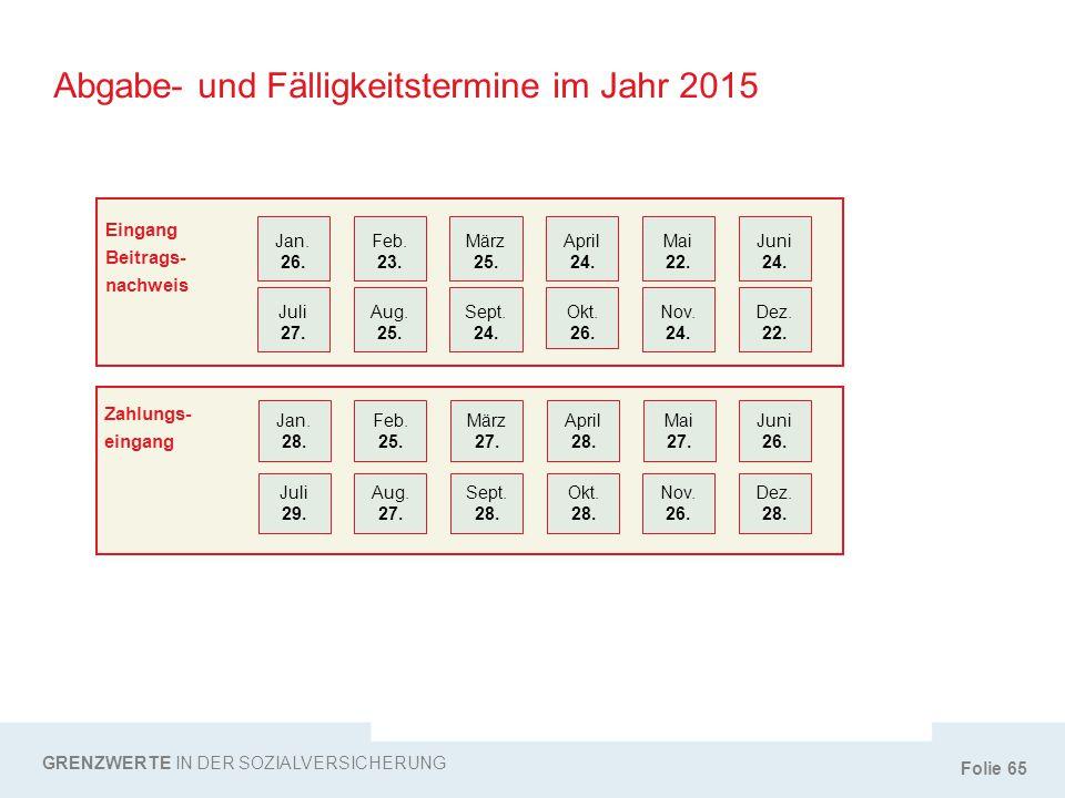 Abgabe- und Fälligkeitstermine im Jahr 2015