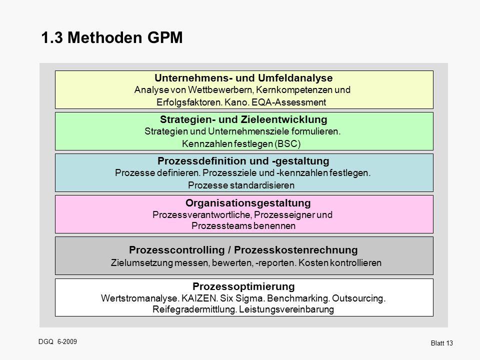 1.3 Methoden GPM Unternehmens- und Umfeldanalyse