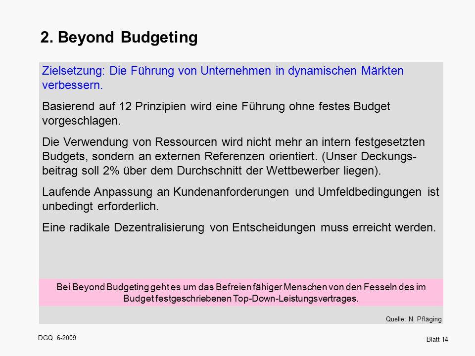 2. Beyond Budgeting Zielsetzung: Die Führung von Unternehmen in dynamischen Märkten verbessern.