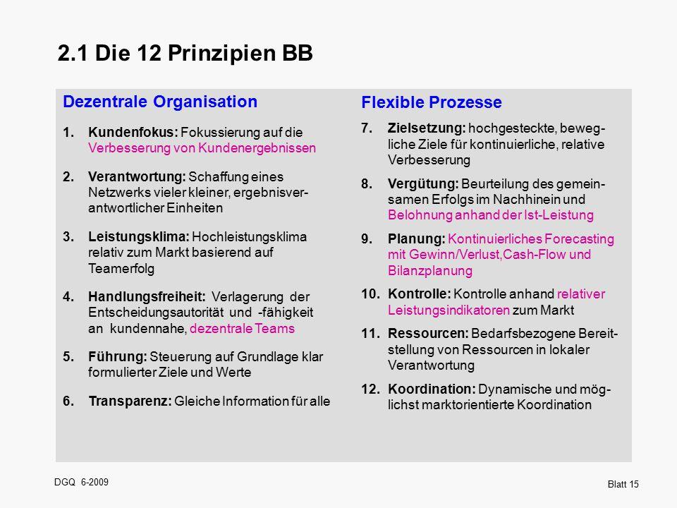 2.1 Die 12 Prinzipien BB Dezentrale Organisation Flexible Prozesse