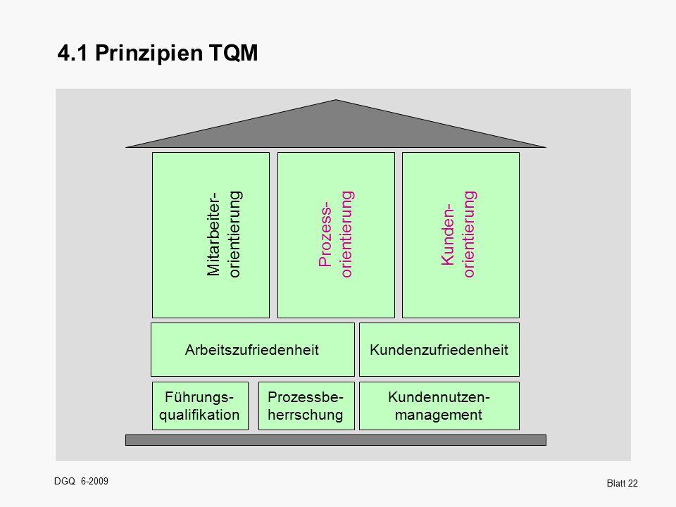 4.1 Prinzipien TQM Mitarbeiter-orientierung Prozess- orientierung