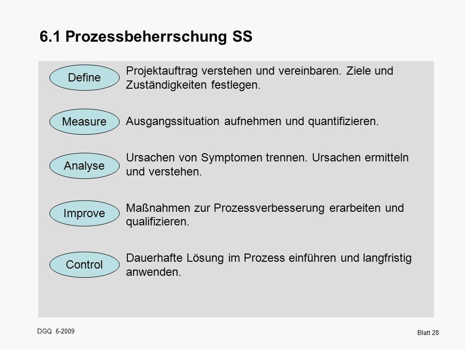 6.1 Prozessbeherrschung SS