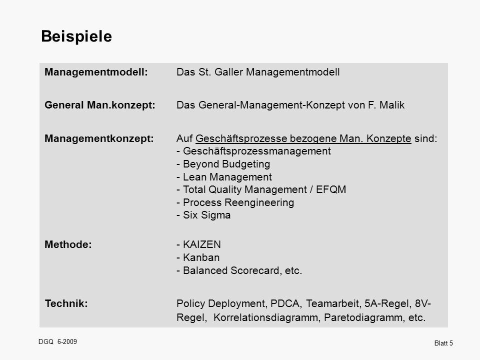 Beispiele Managementmodell: Das St. Galler Managementmodell